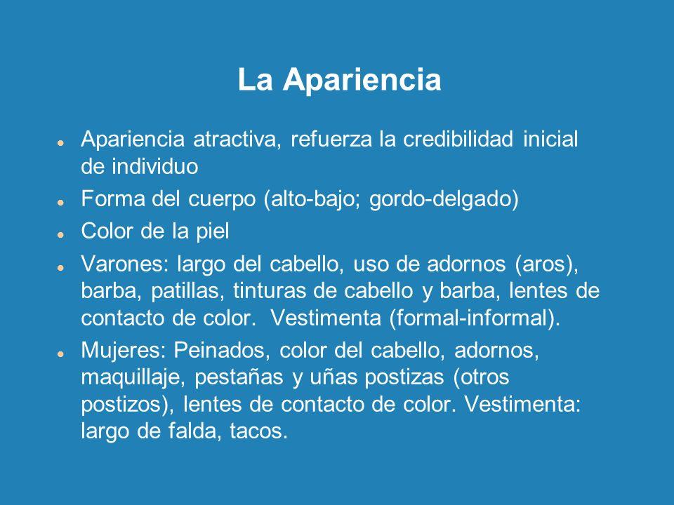 La Apariencia Apariencia atractiva, refuerza la credibilidad inicial de individuo Forma del cuerpo (alto-bajo; gordo-delgado) Color de la piel Varones