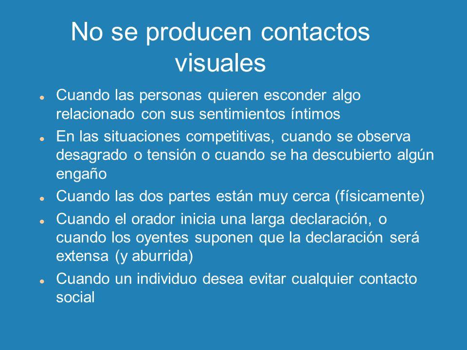 No se producen contactos visuales Cuando las personas quieren esconder algo relacionado con sus sentimientos íntimos En las situaciones competitivas,