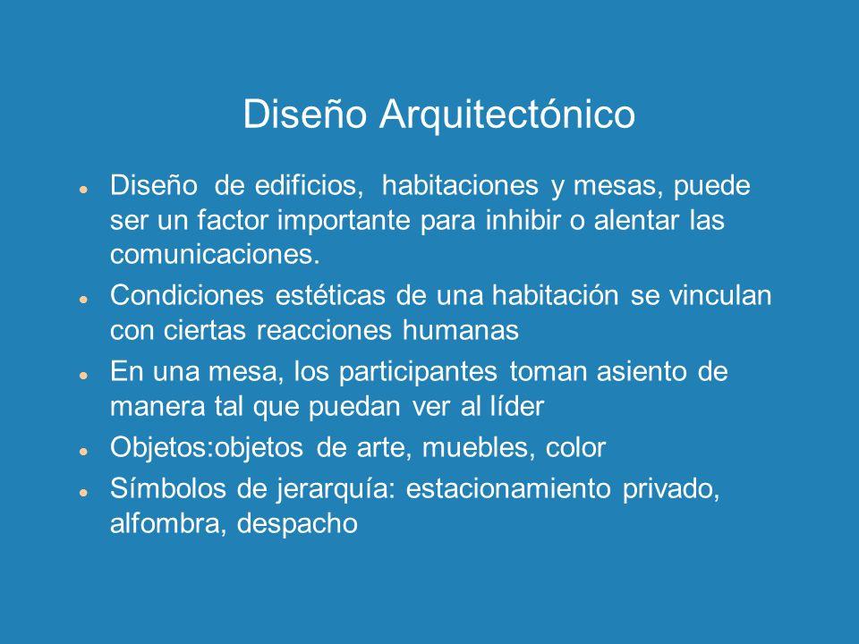 Diseño Arquitectónico Diseño de edificios, habitaciones y mesas, puede ser un factor importante para inhibir o alentar las comunicaciones. Condiciones