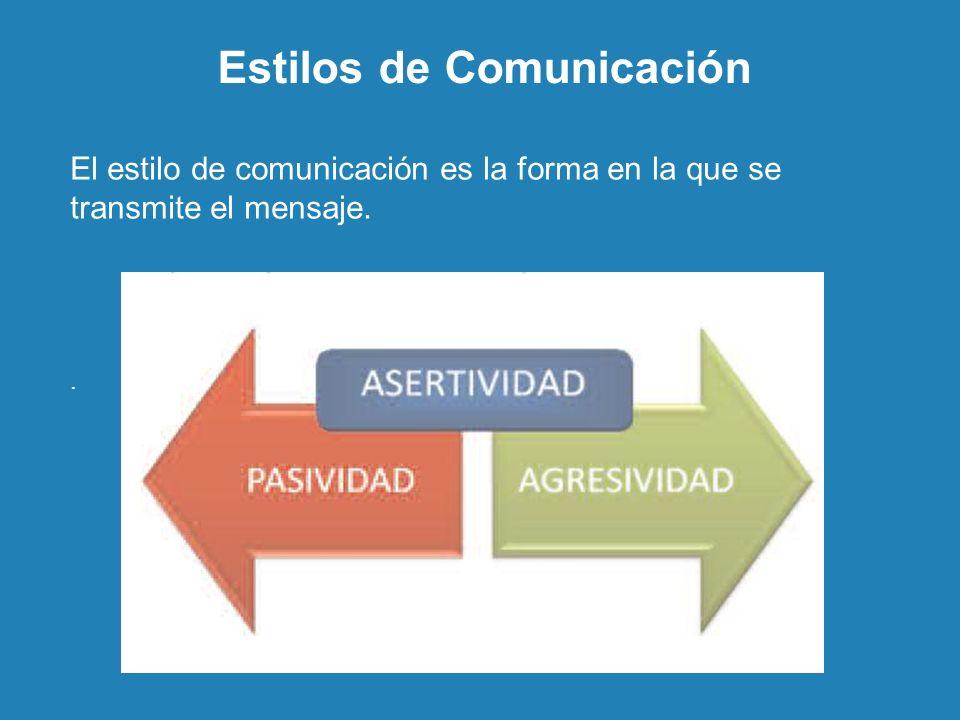 Estilos de Comunicación El estilo de comunicación es la forma en la que se transmite el mensaje..