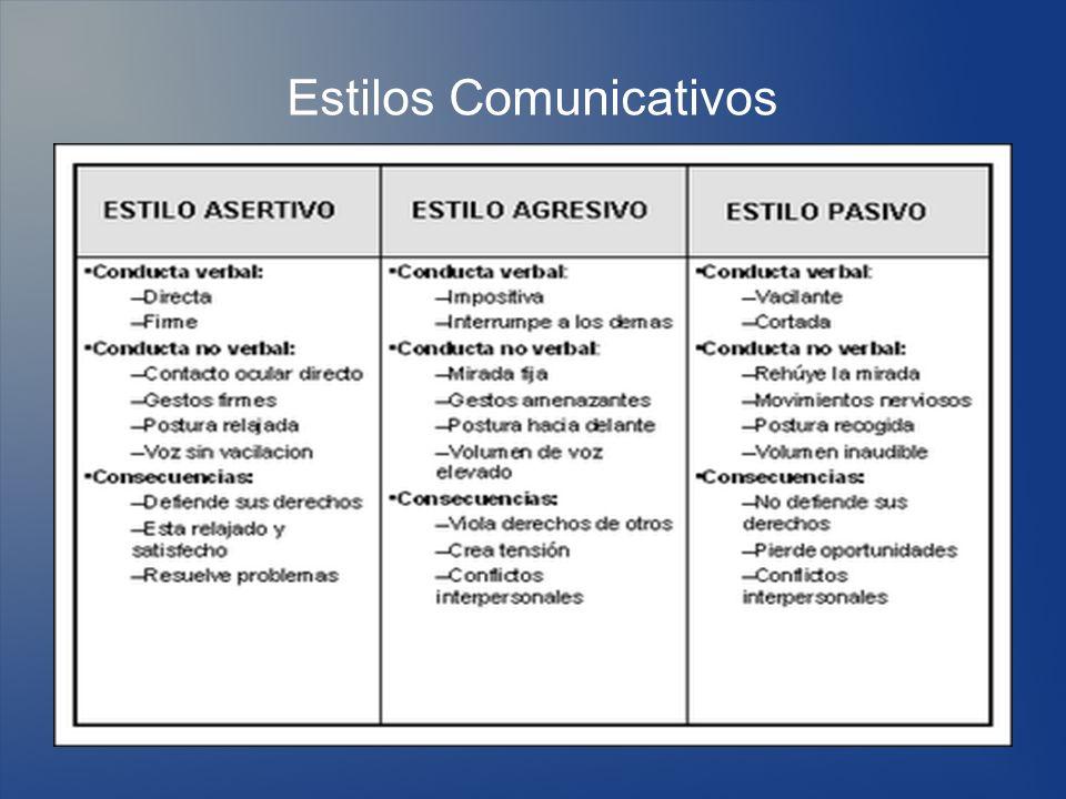 Estilos Comunicativos