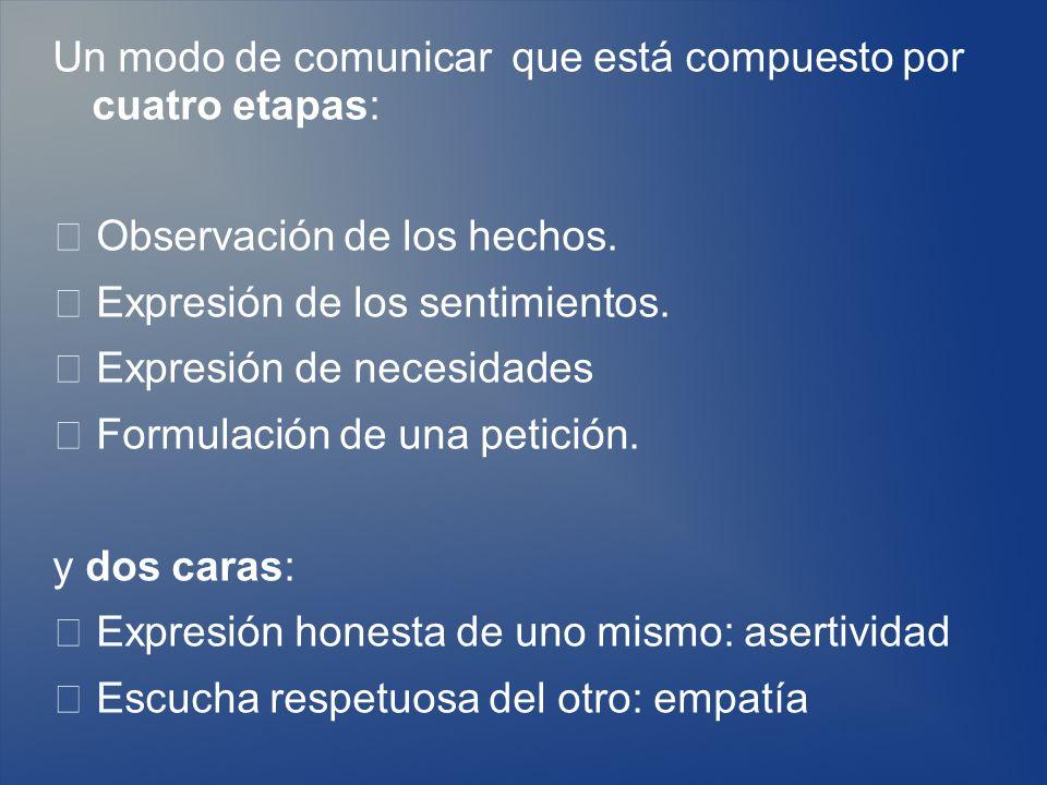 Un modo de comunicar que está compuesto por cuatro etapas: Observación de los hechos. Expresión de los sentimientos. Expresión de necesidades Formulac