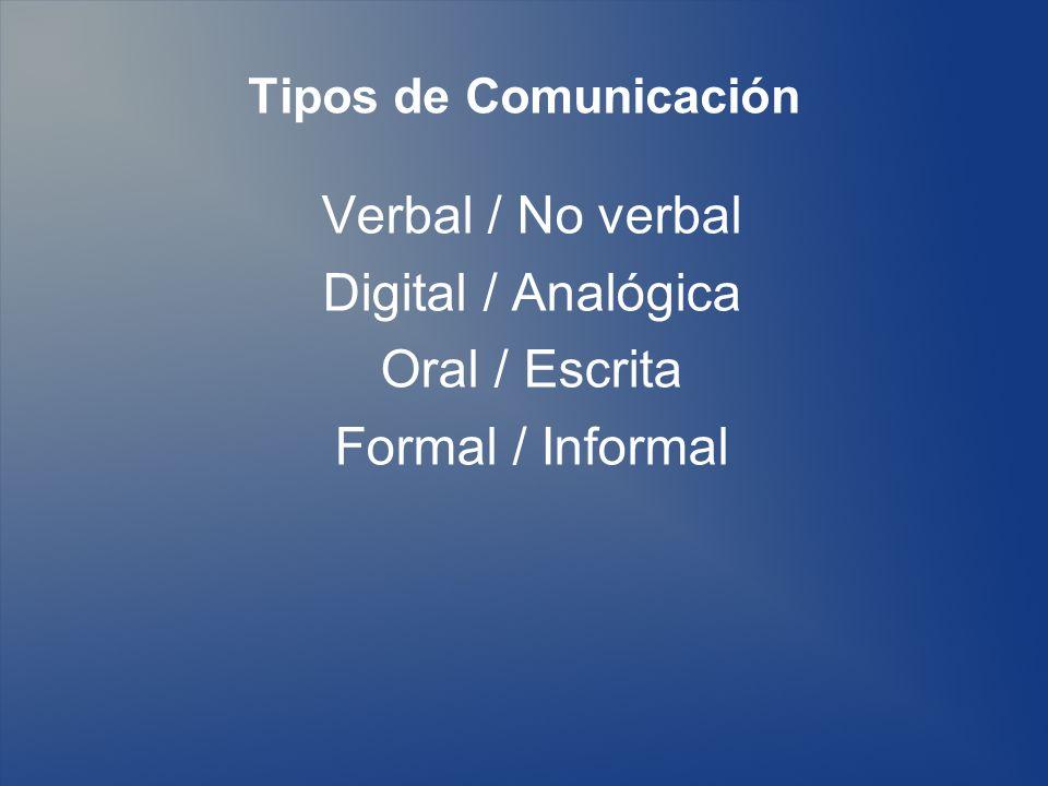 Tipos de Comunicación Verbal / No verbal Digital / Analógica Oral / Escrita Formal / Informal