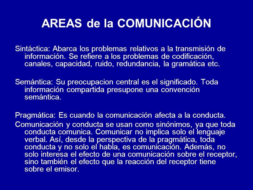 AREAS de la COMUNICACIÓN Sintáctica: Abarca los problemas relativos a la transmisión de información. Se refiere a los problemas de codificación, canal