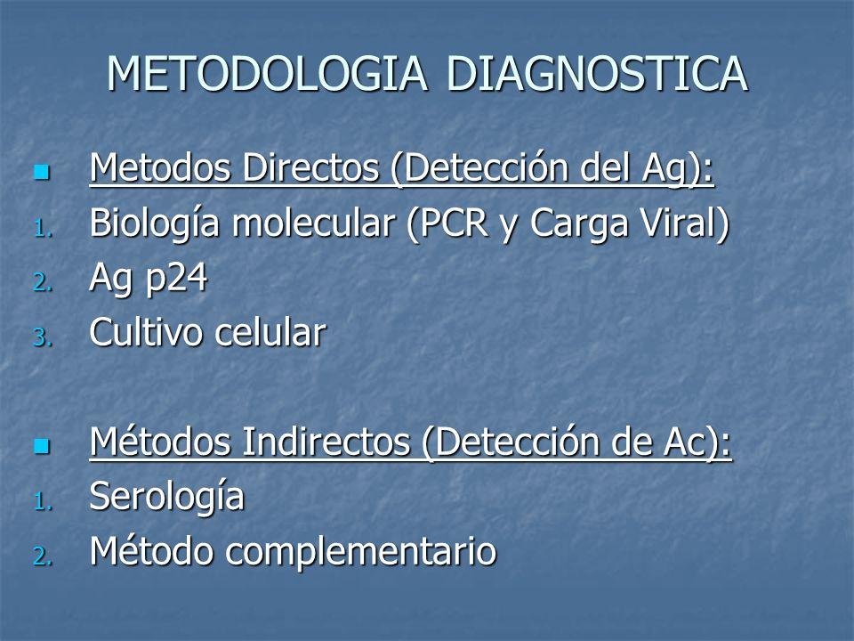 METODOLOGIA DIAGNOSTICA Metodos Directos (Detección del Ag): Metodos Directos (Detección del Ag): 1. Biología molecular (PCR y Carga Viral) 2. Ag p24