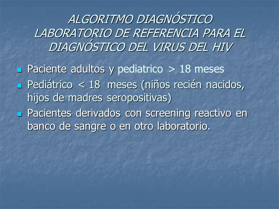 ALGORITMO DIAGNÓSTICO LABORATORIO DE REFERENCIA PARA EL DIAGNÓSTICO DEL VIRUS DEL HIV Paciente adultos y Paciente adultos y pediatrico > 18 meses Pedi