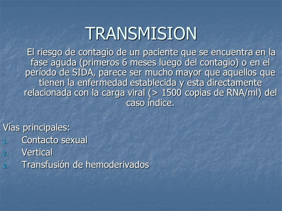 TRANSMISION El riesgo de contagio de un paciente que se encuentra en la fase aguda (primeros 6 meses luego del contagio) o en el período de SIDA, pare