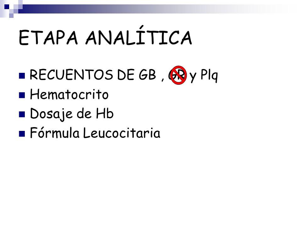 ETAPA ANALÍTICA RECUENTOS DE GB, GR y Plq Hematocrito Dosaje de Hb Fórmula Leucocitaria