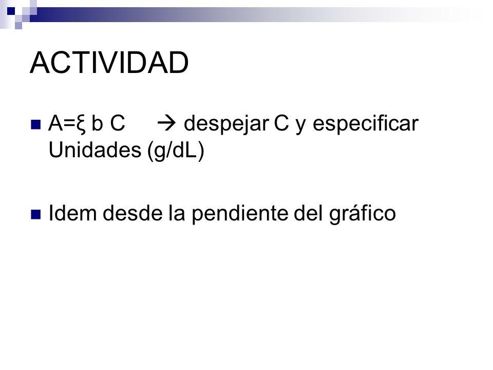 ACTIVIDAD A=ξ b C despejar C y especificar Unidades (g/dL) Idem desde la pendiente del gráfico