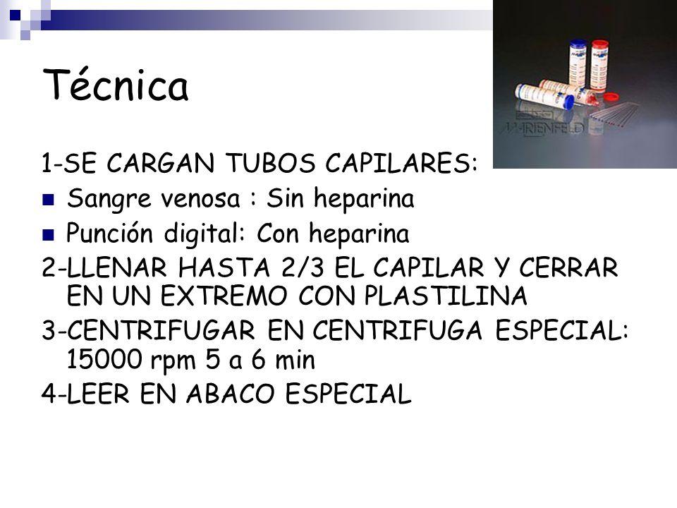 Técnica 1-SE CARGAN TUBOS CAPILARES: Sangre venosa : Sin heparina Punción digital: Con heparina 2-LLENAR HASTA 2/3 EL CAPILAR Y CERRAR EN UN EXTREMO C