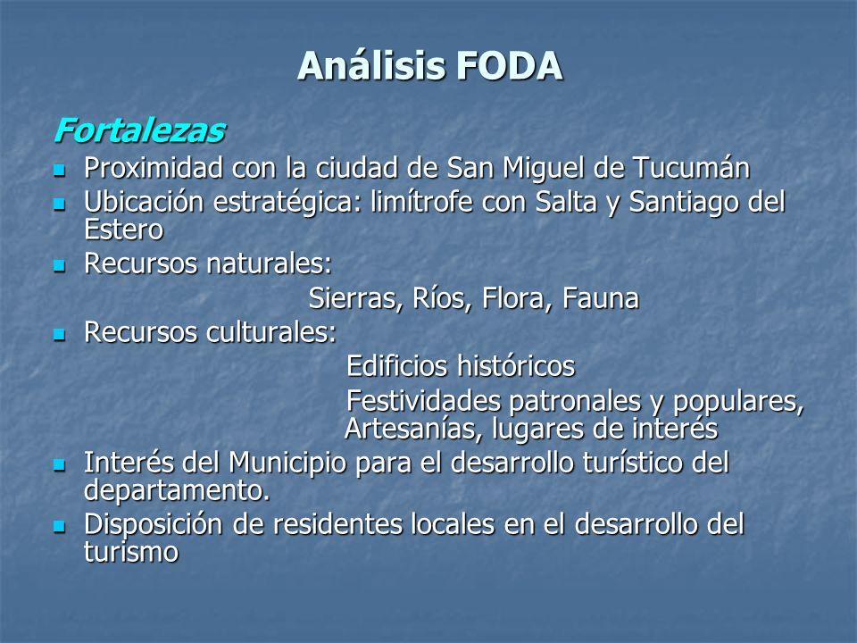 Análisis FODA Fortalezas Proximidad con la ciudad de San Miguel de Tucumán Proximidad con la ciudad de San Miguel de Tucumán Ubicación estratégica: li