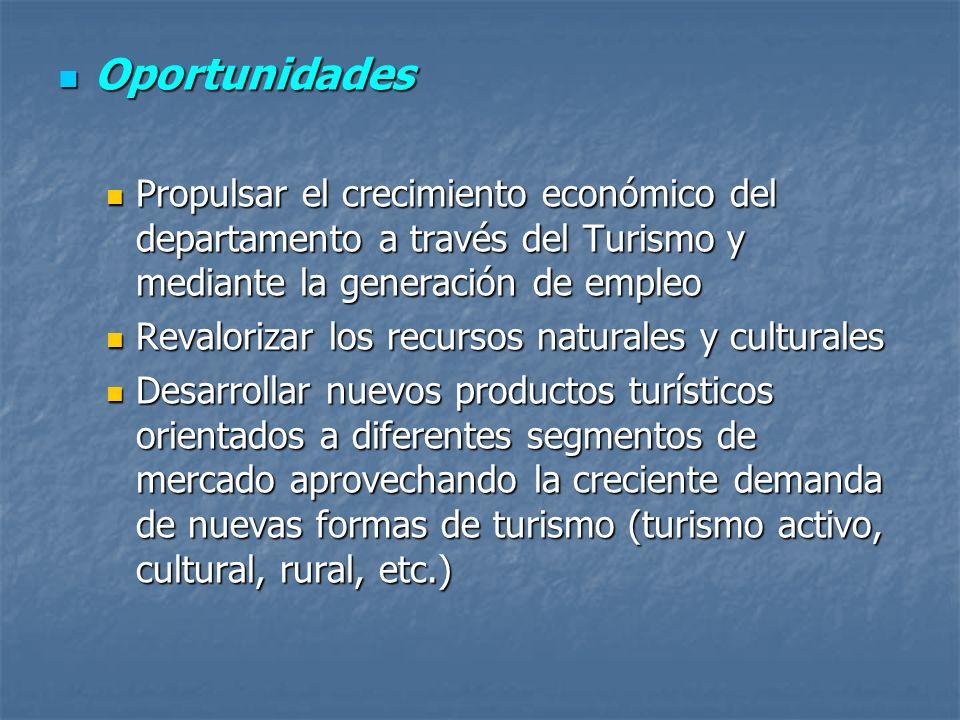 Oportunidades Oportunidades Propulsar el crecimiento económico del departamento a través del Turismo y mediante la generación de empleo Propulsar el c
