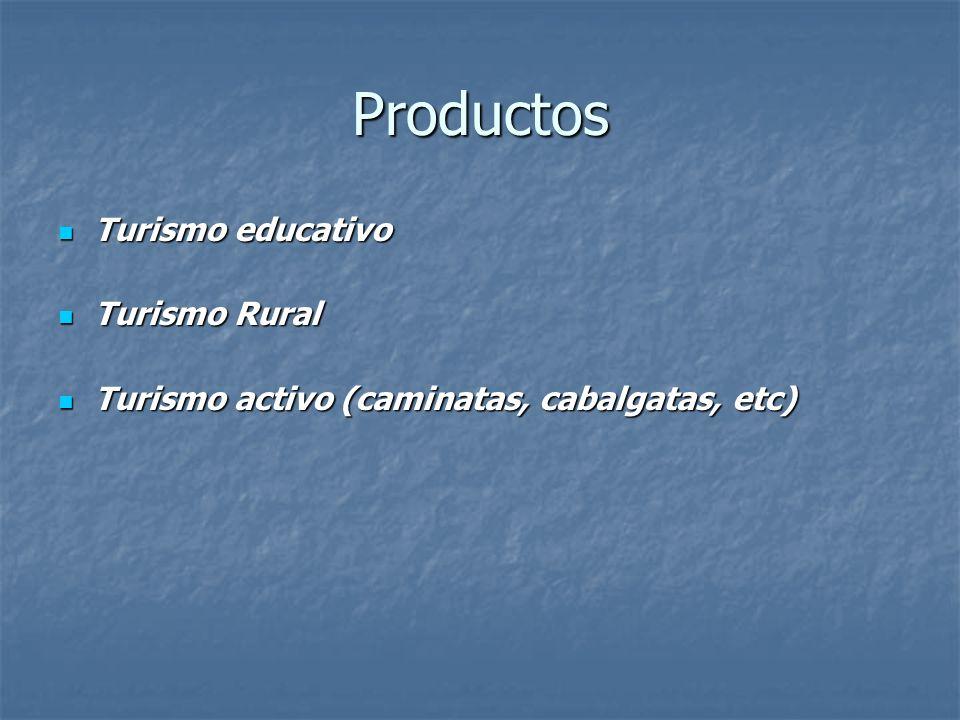 Productos Turismo educativo Turismo educativo Turismo Rural Turismo Rural Turismo activo (caminatas, cabalgatas, etc) Turismo activo (caminatas, cabal