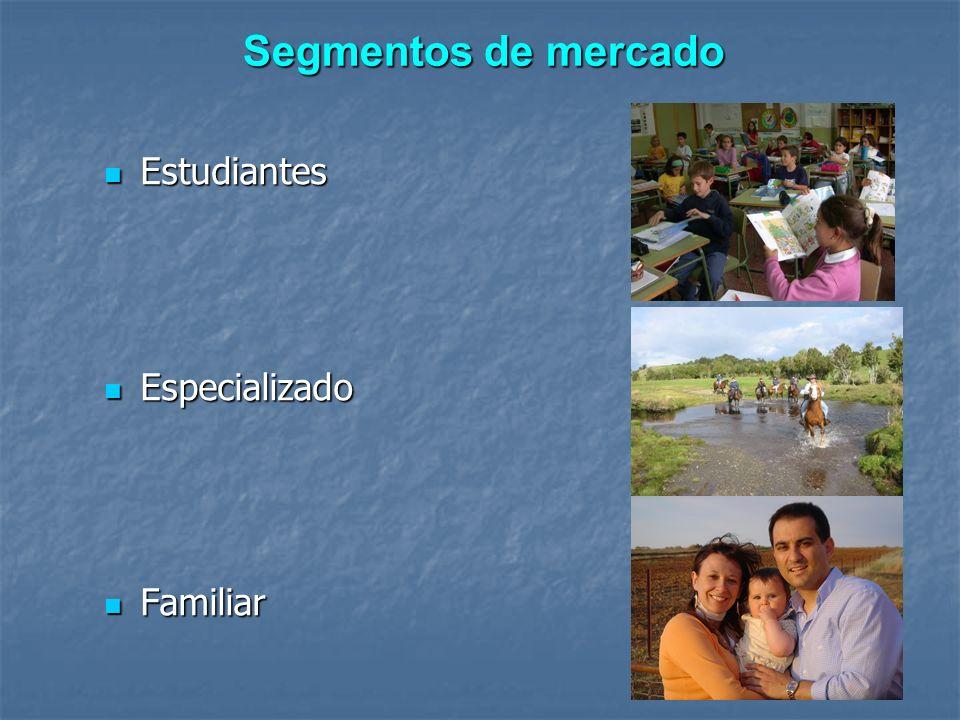 Estudiantes Estudiantes Especializado Especializado Familiar Familiar Segmentos de mercado