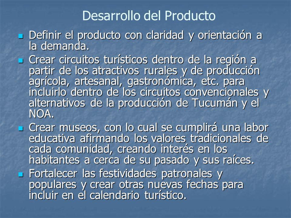 Definir el producto con claridad y orientación a la demanda. Definir el producto con claridad y orientación a la demanda. Crear circuitos turísticos d
