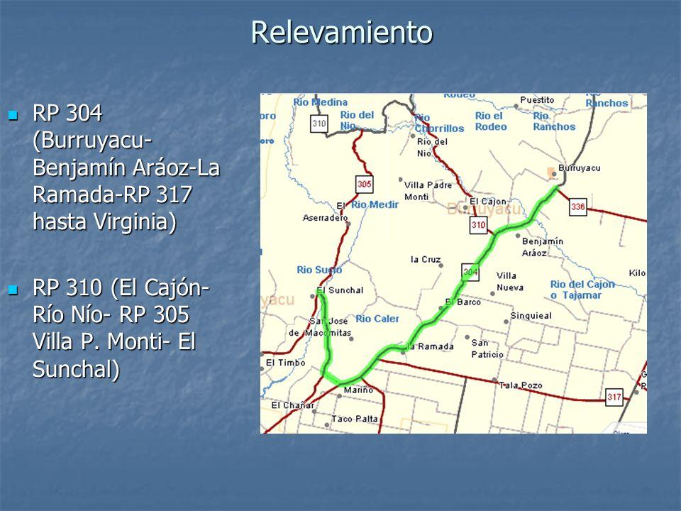 Relevamiento RP 304 (Burruyacu- Benjamín Aráoz-La Ramada-RP 317 hasta Virginia) RP 304 (Burruyacu- Benjamín Aráoz-La Ramada-RP 317 hasta Virginia) RP