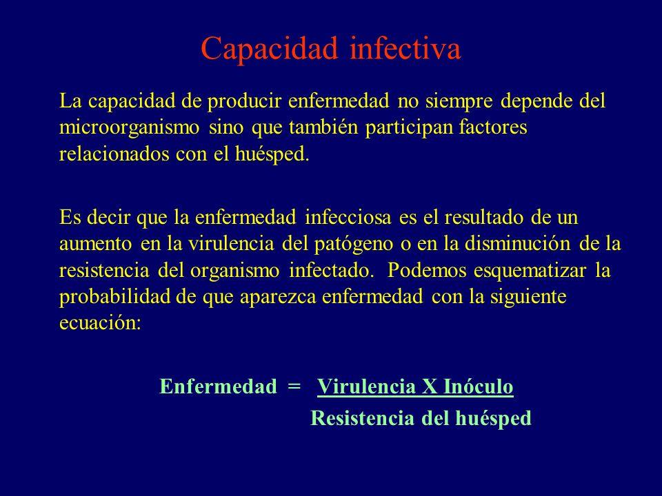 Capacidad infectiva La capacidad de producir enfermedad no siempre depende del microorganismo sino que también participan factores relacionados con el