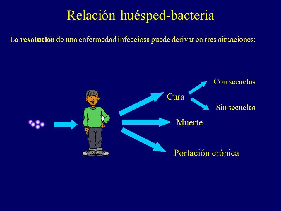 La resolución de una enfermedad infecciosa puede derivar en tres situaciones: Muerte Portación crónica Cura Con secuelas Sin secuelas