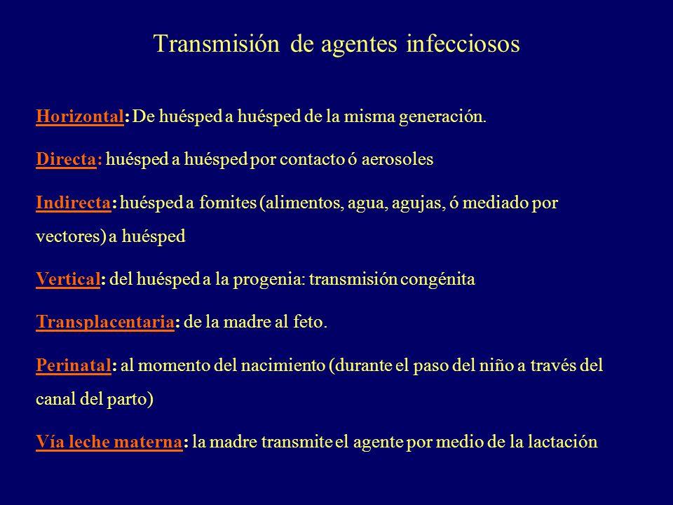 Transmisión de agentes infecciosos Horizontal: De huésped a huésped de la misma generación. Directa: huésped a huésped por contacto ó aerosoles Indire