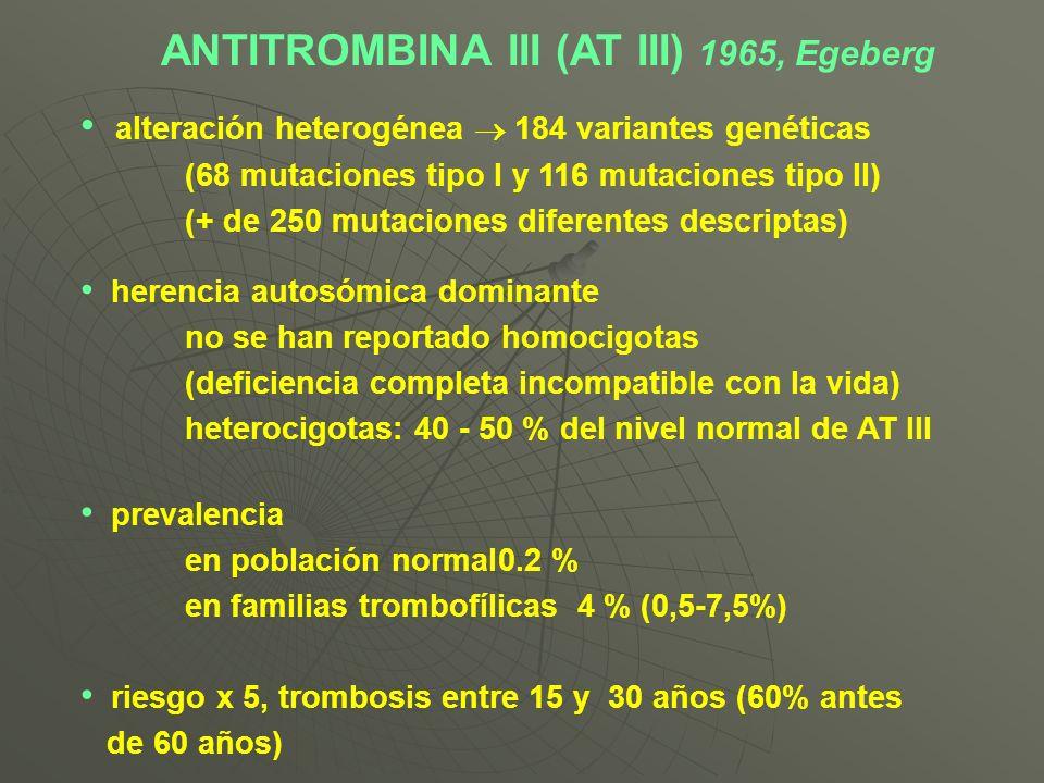ANTITROMBINA III (AT III) 1965, Egeberg alteración heterogénea 184 variantes genéticas (68 mutaciones tipo I y 116 mutaciones tipo II) (+ de 250 mutac
