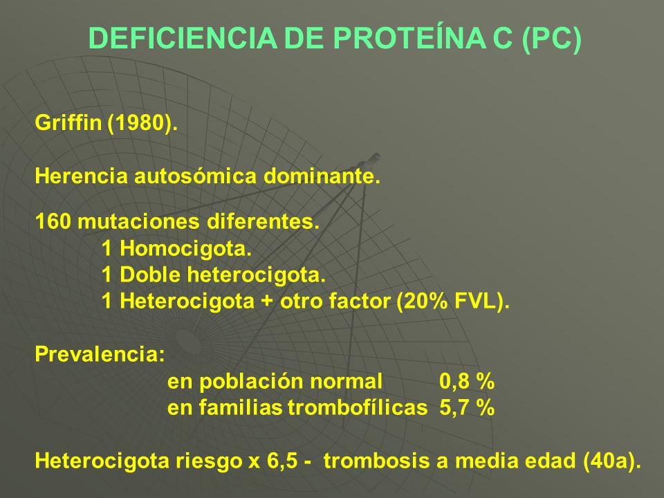 DEFICIENCIA DE PROTEÍNA C (PC) Griffin (1980). Herencia autosómica dominante. 160 mutaciones diferentes. 1 Homocigota. 1 Doble heterocigota. 1 Heteroc