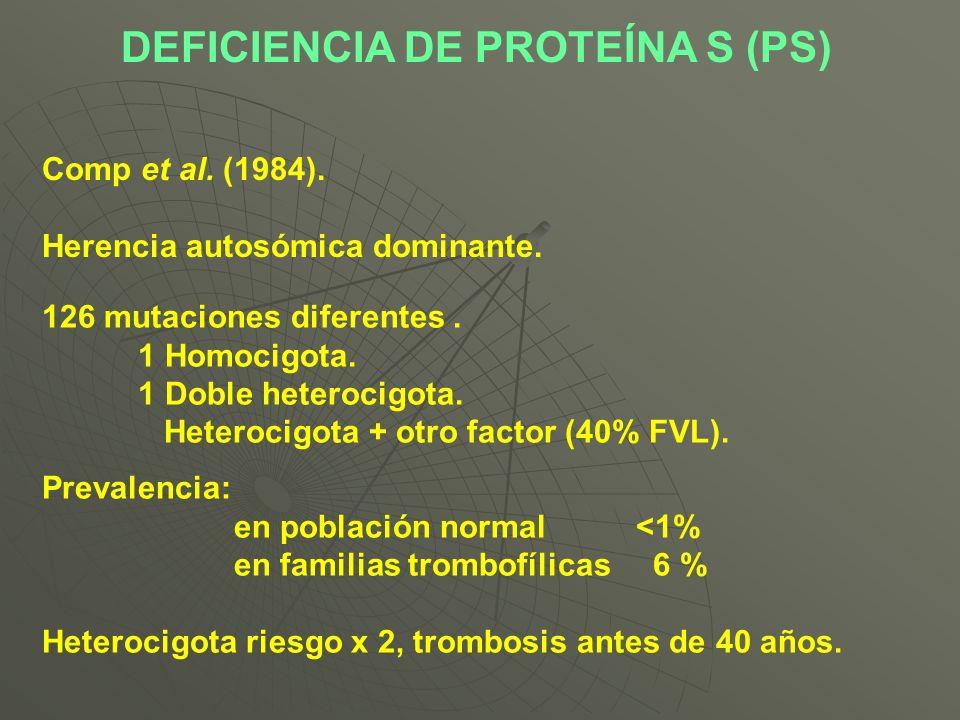 DEFICIENCIA DE PROTEÍNA S (PS) Comp et al. (1984). Herencia autosómica dominante. 126 mutaciones diferentes. 1 Homocigota. 1 Doble heterocigota. Heter