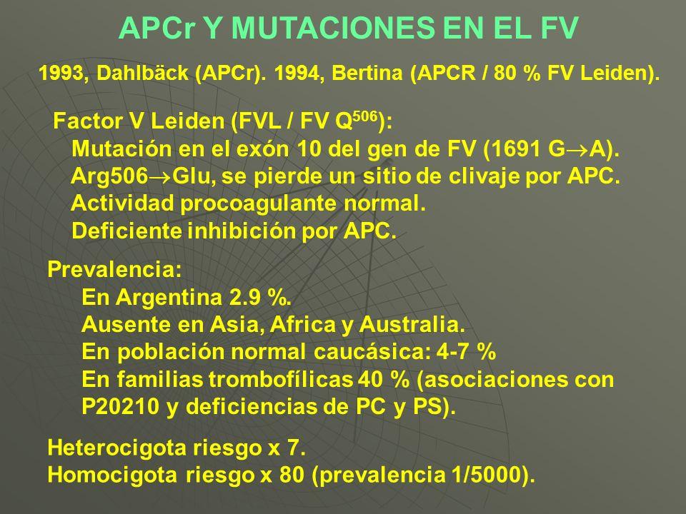 APCr Y MUTACIONES EN EL FV 1993, Dahlbäck (APCr). 1994, Bertina (APCR / 80 % FV Leiden). Prevalencia: En Argentina 2.9 %. Ausente en Asia, Africa y Au
