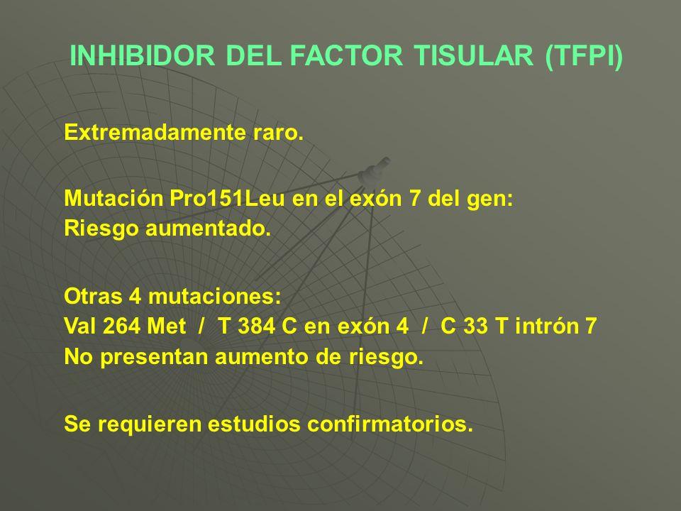 INHIBIDOR DEL FACTOR TISULAR (TFPI) Extremadamente raro. Mutación Pro151Leu en el exón 7 del gen: Riesgo aumentado. Otras 4 mutaciones: Val 264 Met /