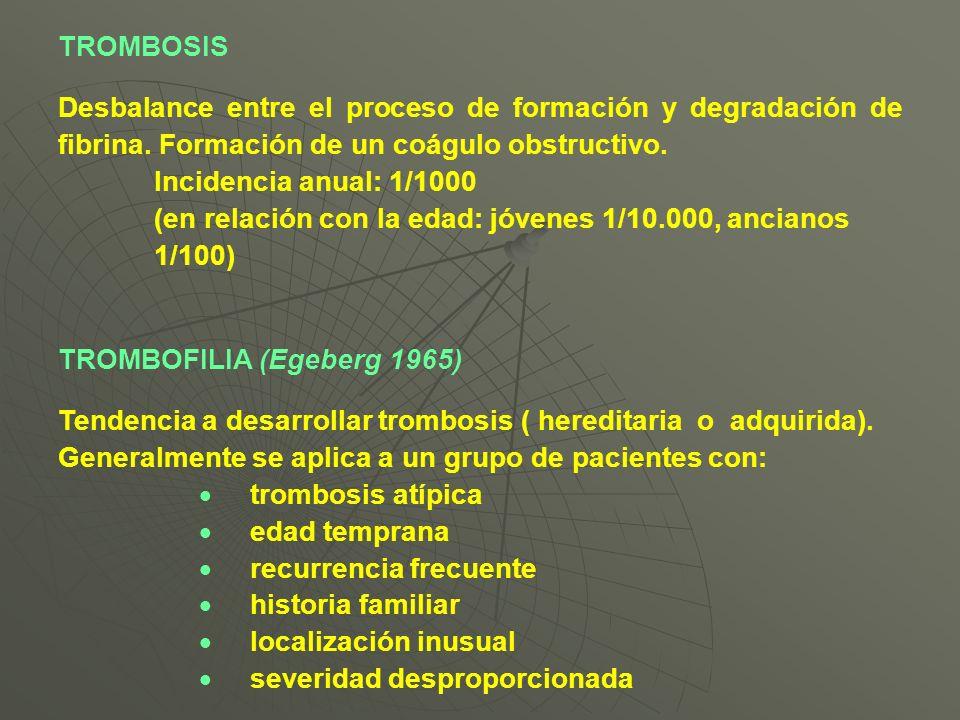 TROMBOSIS Desbalance entre el proceso de formación y degradación de fibrina. Formación de un coágulo obstructivo. Incidencia anual: 1/1000 (en relació