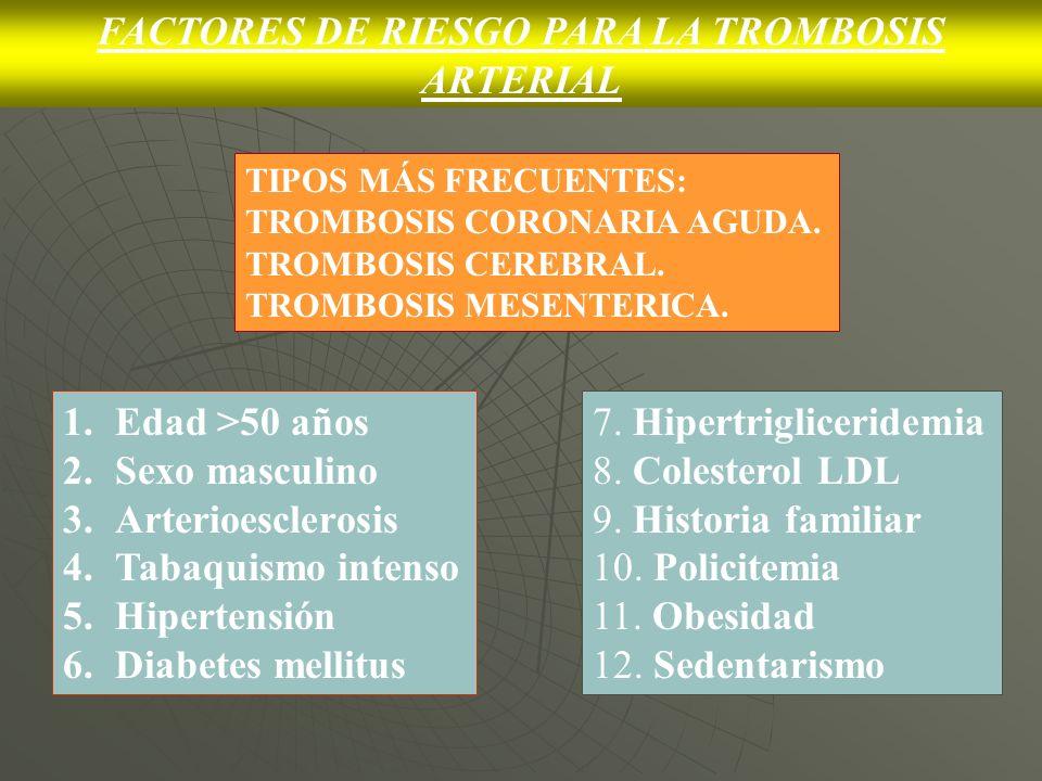 FACTORES DE RIESGO PARA LA TROMBOSIS ARTERIAL 1.Edad >50 años 2.Sexo masculino 3.Arterioesclerosis 4.Tabaquismo intenso 5.Hipertensión 6.Diabetes mell