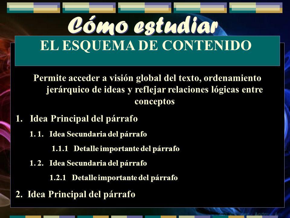 Cómo estudiar Permite acceder a visión global del texto, ordenamiento jerárquico de ideas y reflejar relaciones lógicas entre conceptos 1. Idea Princi