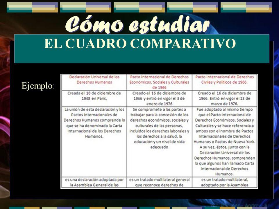 Cómo estudiar EL CUADRO COMPARATIVO Ejemplo: