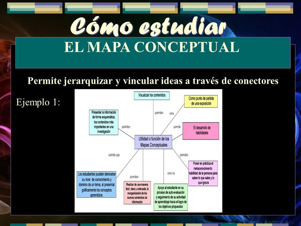 Cómo estudiar Permite jerarquizar y vincular ideas a través de conectores EL MAPA CONCEPTUAL Ejemplo 1: