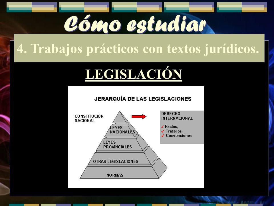 Cómo estudiar 4. Trabajos prácticos con textos jurídicos. LEGISLACIÓN