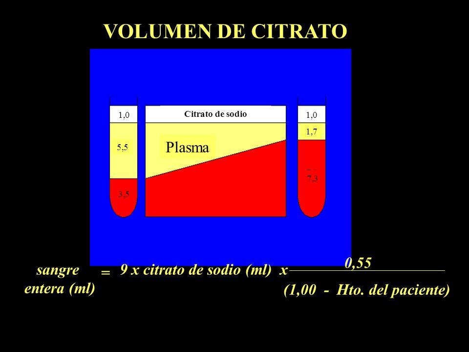 Plasma 1,0 5,5 3,5 1,7 7,3 Citrato de sodio VOLUMEN DE CITRATO sangre entera (ml) 9 x citrato de sodio (ml) x 0,55 (1,00 - Hto. del paciente) =