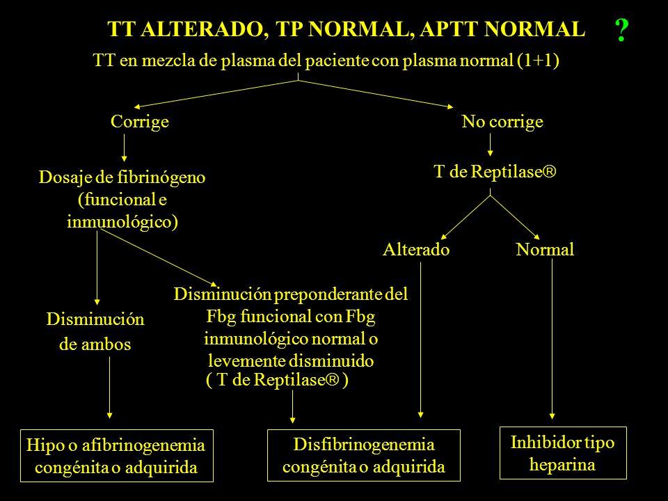 CorrigeNo corrige Disfibrinogenemia congénita o adquirida TT ALTERADO, TP NORMAL, APTT NORMAL TT en mezcla de plasma del paciente con plasma normal (1