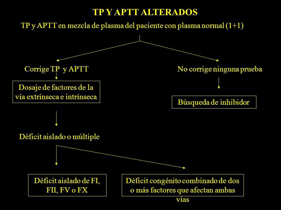 TP Y APTT ALTERADOS TP y APTT en mezcla de plasma del paciente con plasma normal (1+1) Búsqueda de inhibidor No corrige ninguna pruebaCorrige TP y APT