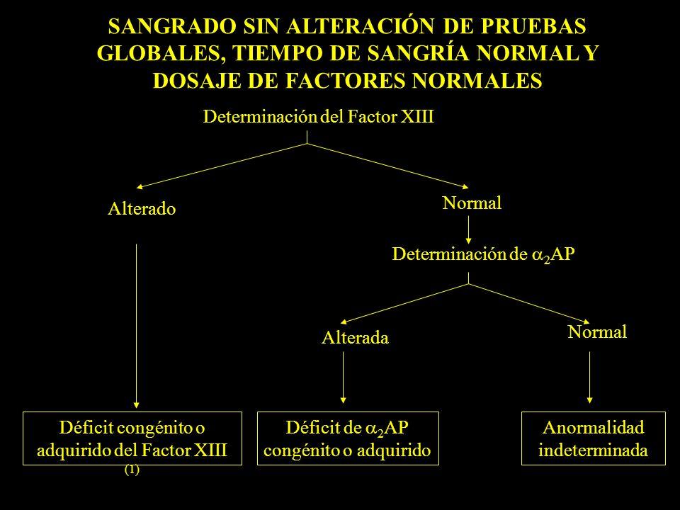 SANGRADO SIN ALTERACIÓN DE PRUEBAS GLOBALES, TIEMPO DE SANGRÍA NORMAL Y DOSAJE DE FACTORES NORMALES Determinación del Factor XIII Déficit congénito o