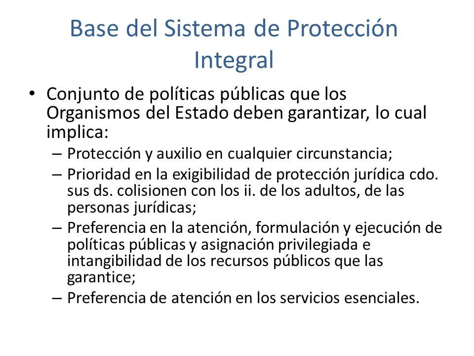 Base del Sistema de Protección Integral Conjunto de políticas públicas que los Organismos del Estado deben garantizar, lo cual implica: – Protección y auxilio en cualquier circunstancia; – Prioridad en la exigibilidad de protección jurídica cdo.