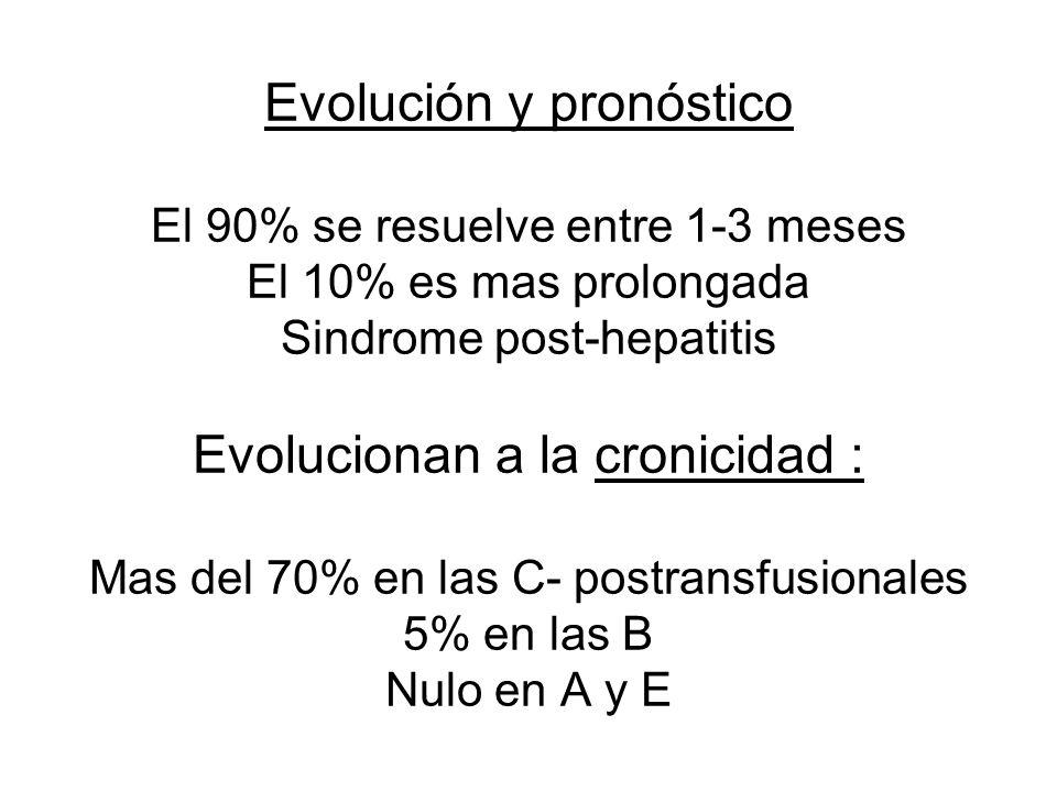 Evolución y pronóstico El 90% se resuelve entre 1-3 meses El 10% es mas prolongada Sindrome post-hepatitis Evolucionan a la cronicidad : Mas del 70% e