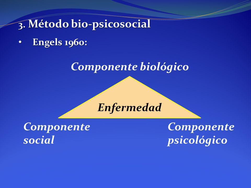 3. Método bio-psicosocial Engels 1960: Engels 1960: Enfermedad Componente biológico Componente social Componente psicológico