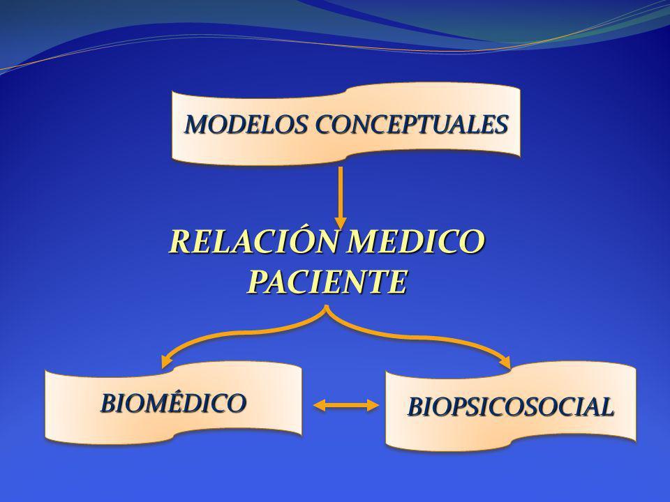RELACIÓN MEDICO PACIENTE MODELOS CONCEPTUALES BIOPSICOSOCIALBIOPSICOSOCIALBIOMÉDICOBIOMÉDICO