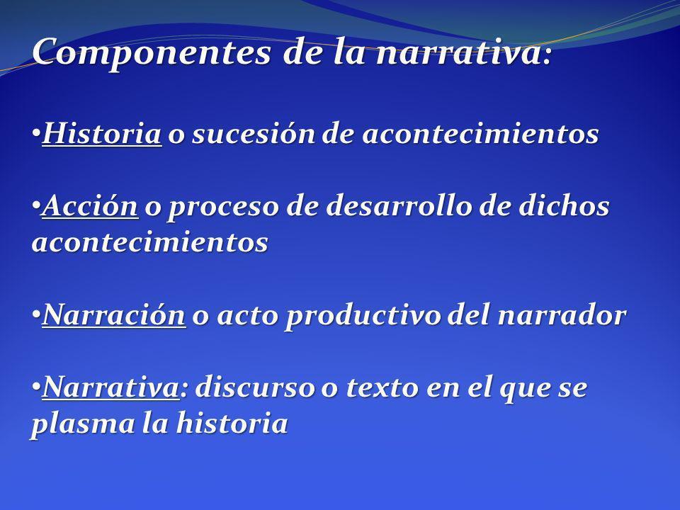 Componentes de la narrativa : Historia o sucesión de acontecimientos Historia o sucesión de acontecimientos Acción o proceso de desarrollo de dichos a