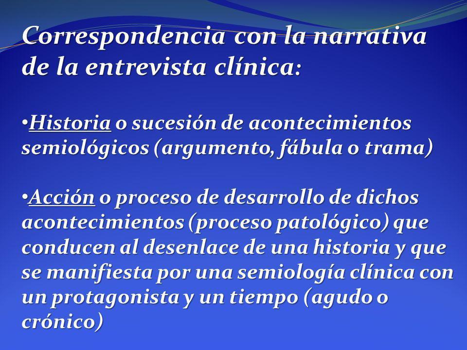 Correspondencia con la narrativa de la entrevista clínica : Historia o sucesión de acontecimientos semiológicos (argumento, fábula o trama) Historia o