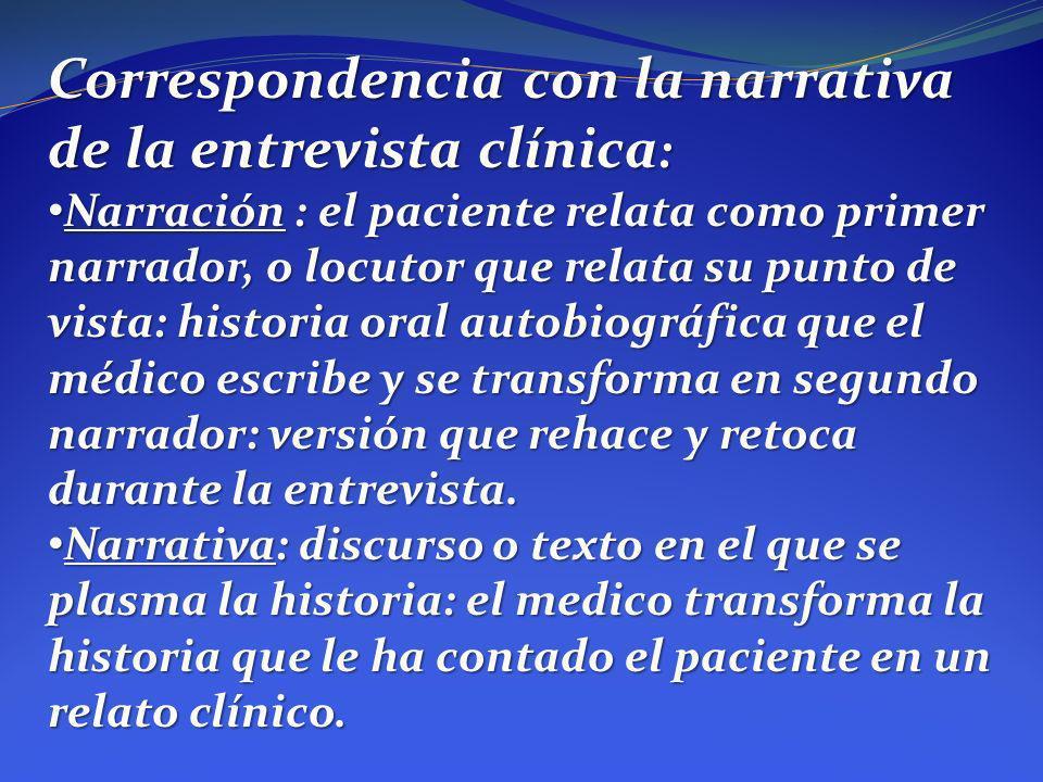 Correspondencia con la narrativa de la entrevista clínica : Narración : el paciente relata como primer narrador, o locutor que relata su punto de vist