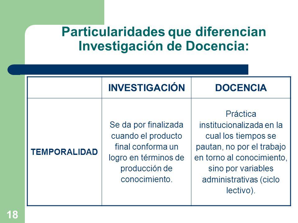 18 Particularidades que diferencian Investigación de Docencia: INVESTIGACIÓNDOCENCIA TEMPORALIDAD Se da por finalizada cuando el producto final confor