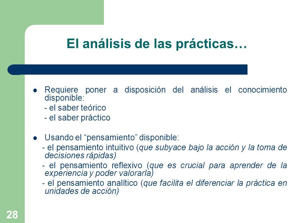 28 El análisis de las prácticas… Requiere poner a disposición del análisis el conocimiento disponible: - el saber teórico - el saber práctico Usando e