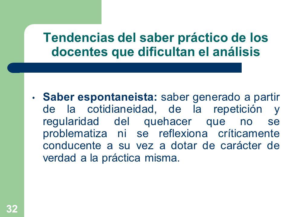 32 Tendencias del saber práctico de los docentes que dificultan el análisis Saber espontaneista: saber generado a partir de la cotidianeidad, de la re