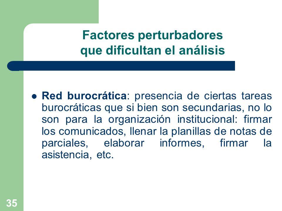 35 Factores perturbadores que dificultan el análisis Red burocrática: presencia de ciertas tareas burocráticas que si bien son secundarias, no lo son