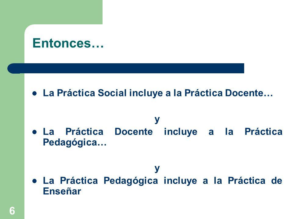 6 Entonces… La Práctica Social incluye a la Práctica Docente… y La Práctica Docente incluye a la Práctica Pedagógica… y La Práctica Pedagógica incluye